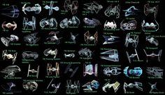 modelos-tie-fighter-star-wars - portal Ñoño