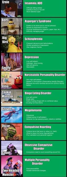 7f6be7863a8 Taken from Creepy Pasta Fan Page. The mental illnesses of the residents of  Sesame Street