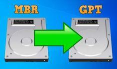 Con Windows 11 Microsoft ha imposto molti paletti nelle caratteristiche minime necessarie per far girare il sistema operativo sui computer moderni: uno di questi paletti è la presenza di UEFI come sistema d'avvio del computer e di riflesso anche la presenza di un disco fisso partizionato in GPT e non MBR (come usato spesso finora). MBR è legato al vecchio BIOS ma è ancora disponibile come sistema di partizionamento su UEFI e questo può portare a problemi nell'aggiornare a Windows 11 un PC con Wi