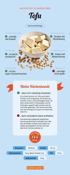 Das solltest du über Tofu wissen   eatsmarter.de #tofu #vegetarisch #vegan #infografik