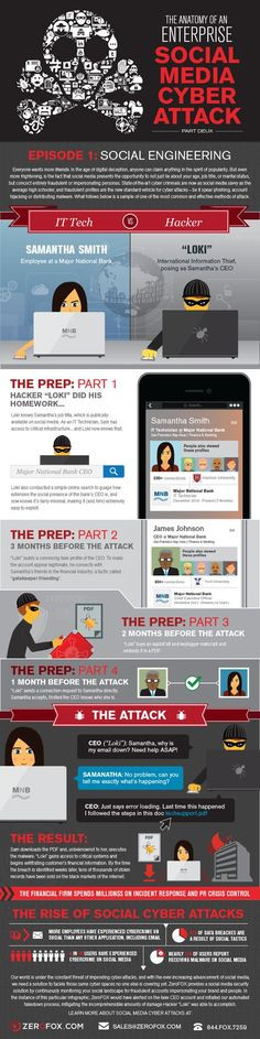 The Anatomy of an Enterprise Social Cyber Attack: Social Engineering [Infographic] Web Security, Security Training, Computer Security, Security Tips, Security Application, Mobile Security, Cyber Ethics, Computer Basics, Computer Tips