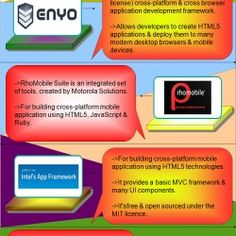 The top cross platform tools described on this wonderful infographic that help you more in the process of developing best cross formatted apps.