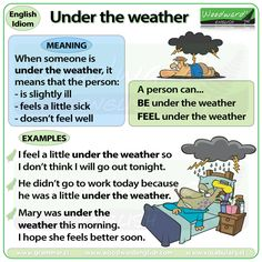 The meaning of under the weather. --- When someone is under the weather, it means that the person: is slightly ill, feels a little sick or doesn't feel well. Sometimes the person's (body) defe…