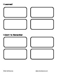 Posters: Graphic Organisers for Higher Order Thinking