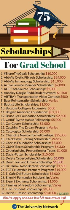 Here is a selection of Scholarships For Graduate Students that are listed on TUN. Here's a list of selected Scholarships For Graduate Students that are listed on The University Network. Scholarships For Graduate Students, Scholarships For College, College Students, College Grants, College Counseling, College Teaching, Teaching Biology, Financial Aid For College, College Planning