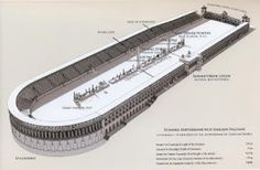 Justinian's Hippodrome: like the Romans, the Byzantine Empire used hippodromes for chariot racing and other types of public entertainment. Byzantine Architecture, Ancient Greek Architecture, Roman Architecture, Historical Architecture, Ancient Rome, Ancient History, Art History, Fantasy World Map, Basel