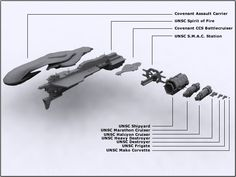 covenant halo ships - Google Search