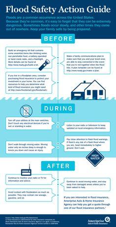 Google Image Result for https://www.ameriprise.com/auto-home-insurance/global/content/learning-center/disaster-preparedness/flood-prepare_infographic.jpg