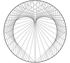 How to Create Concentric Circles, Ellipses, Cardioids & More Using Straight Lines and a Circle