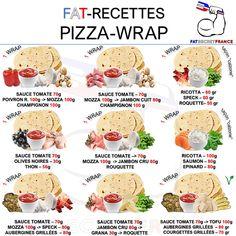 ? Merci de visiter, vous abonner et partager notre page @fatsecretfrance ➖➖➖➖ Voici des idées de pizza-wrap 🍕 ❤️ ➖➖➖ .  Je vous invite a