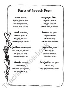 Parts of Speech Poem product from Life-in-Middle-School on TeachersNotebook.com