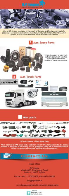 In fact, the users of Man truck parts are completely satisfied by the performance and working of these components.
