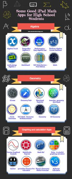 Some Good iPad Math Apps for High School Students
