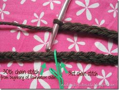 Crocheted Headband Tutorial for Beginners Crochet Headband Tutorial, Chain Stitch, Things To Think About, Projects To Try, Knitting, Pattern, Blog, Tutorials, Head Bands