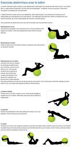 Exercices abdominaux avec le ballon | Abdominals exercises with ball