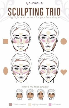 Contour help based on your face shape. Try the new 3D sculpting Trio from Younique.