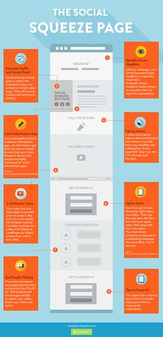 Want More Email Subscribers? How to Create a Squeeze Page for Your Site #Infographic #WebDesign #EmailMarketing