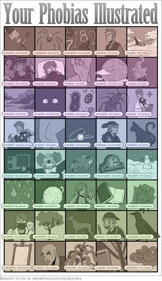 Your Phobias illustrated...some of these are kind of that people have them...but it's all in perspective and experiences I guess.