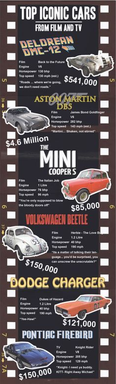 Top Iconic Cars From Film & TV #Infographic