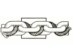 To prevent a chain from rattling, weave a rope in between the links, we said in June 1916. Arrange the rope so that it threads only in spaces between the links.