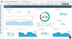 How To Monitor Website Content Popularity? Is My Website in Reporting Website Templates