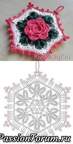 How to Crochet a Solid Granny Square - Crochet IdeasFluffy Meringue Stitch Blanket Free Crochet Pattern a href='/tag/freecrochetpatterns' a href='/tag/babyblanket' a href='/tag/crochetblanket'I have been on a bit of a blanThis Pin was discovered by Hwi❤ Crochet Potholder Patterns, Granny Square Crochet Pattern, Crochet Blocks, Crochet Flower Patterns, Crochet Diagram, Crochet Chart, Crochet Squares, Love Crochet, Irish Crochet