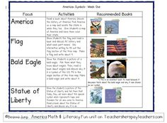 This is a copy of how I organize and teach my America unit.