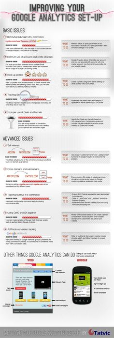 Improving You Google Analytics Set-Up [INFOGRAPHIC]