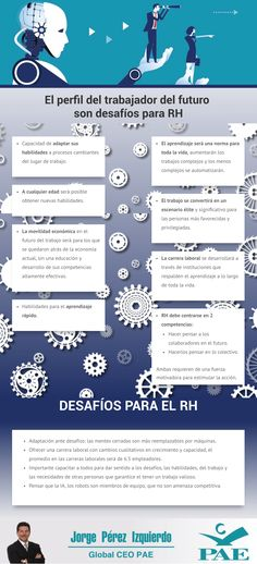 Perfil del trabajador del futuro #infografia