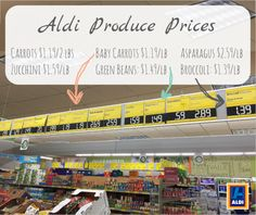 Is Aldi the Cheapest Grocery Store? | Crafty Coin #aldi #frugal #groceryhaul #realfood