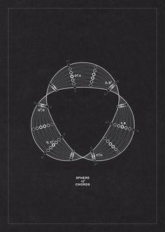 Sphere of Chords