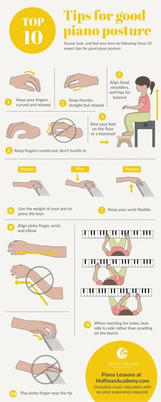 Top 10 Tips for Good Piano Posture -  Read the full article for more details on each tip. Online Piano Lessons from Hoffman Academy