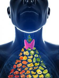 … niedoczynność tarczycy … naturalne leczenie … | Medycyna naturalna, nasze zdrowie, fizyczność i duchowość