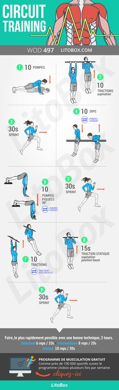 Circuit training : musculation et cardio !