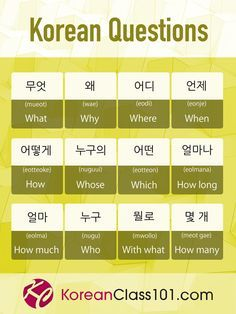 Must-Know Beginner Korean Words Download more for FREE here: https://www.koreanclass101.com/learn-with-pdf?src=social_beginner_022118