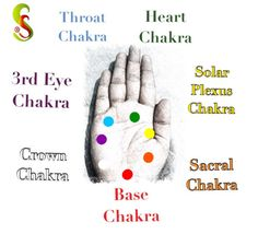 When the chakras are clean and strong, not only the physical internal organs will function at optimum level, but the psychological states of the person will also improve. This makes a person more Loving, Energetic, Smart, Creative, Happy, Patient, Courageous, Dynamic and Spiritual. Contact Ssharad Body Healer @ +91 9819119755 or Email on sharad41us@yahoo.com #Bodyhealer#Tarot card#pranic healer