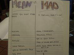 Behavioral Interventions--For Kids!: Mad vs. Mean