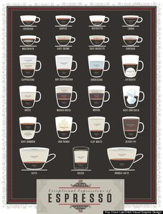 Pop Chart Lab Espresso Poster - Now I FINALLY know the difference between latte and cappuccino! I Love Coffee, My Coffee, Coffee Beans, Coffee Cups, Coffee Maker, White Coffee, Coffee Jelly, White Mocha, Ninja Coffee