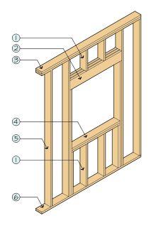 1. Cripple 2. Window Header 3. Top Plate / Upper Wall Plate 4. Window Sill 5. Stud 6. Sill Plate / Sole Plate / Bottom Plate