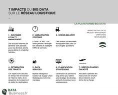 les 7 innovations Big Data pour les fournisseurs de Logistique #Innovations #livraisons #BigData