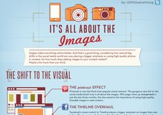 """Image Usage in Content and its Impact on Social, Search and Ecommerce -- maybe we'll see a distinction between """"content marketing"""" and """"image marketing""""? :) What do you think? Social Media Marketing Books, Small Business Marketing, Marketing Plan, Social Media Tips, Content Marketing, Internet Marketing, Marketing And Advertising, Digital Marketing, Interactive Marketing"""