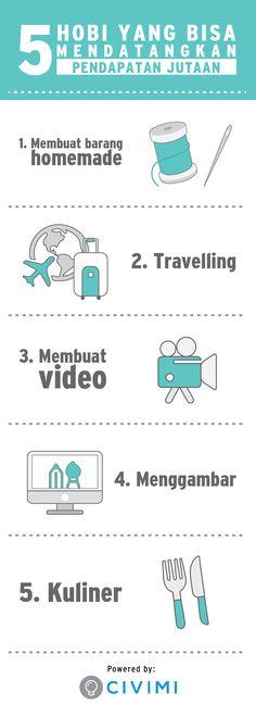 5 Hobi yang Bisa Mendatangkan Pendapatan Jutaan (Infographic) Business Planning, Business Tips, Online Marketing, Digital Marketing, Knowledge Quotes, Tips Online, Self Reminder, Study Motivation, Study Tips