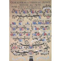 Family tree of Valois Kings