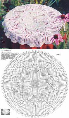 Heklanje plus: Šema 183 - Manji okrugli stolnjak Crochet Tablecloth Pattern, Free Crochet Doily Patterns, Crochet Doily Diagram, Crochet Mandala, Crochet Chart, Thread Crochet, Filet Crochet, Crochet Motif, Hand Crochet