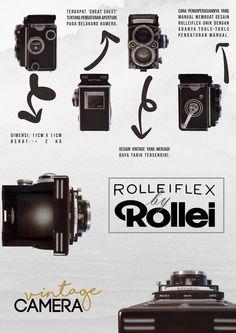 Rolleiflex Camera - Sabrina Azaria Putri - Kelas 2 - Kelompok 1