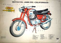 Vyhraj si se mnou v aukci! Jawa 350, Motorcycle Posters, Motor Scooters, Café Racers, Bike Design, Cars And Motorcycles, Cover Design, Motorbikes, Vehicles