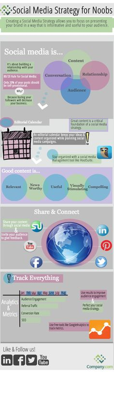 Social Media Strategy for Noobs | @Piktochart Infographic#SocialGrowMehttp://www.socialgrow.me - Micro Gig Revolution