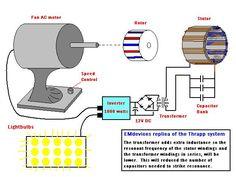 http://www.energeticforum.com/renewable-energy/12439-re-inventing-wheel-part1-clemente_figuera.html - Cerca con Google