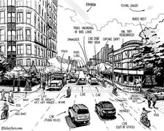 NO JOKE - How a cyclist sees the street - so true! Bike Illustration, Bicycle Art, Cute Cars, Future City, Urban Planning, Bike Life, Culture, Art School, How To Draw Hands