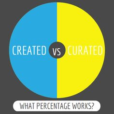How much content do you create and how much content do you curate? original vs. Curated content. Does the 80/20 rule still stand?